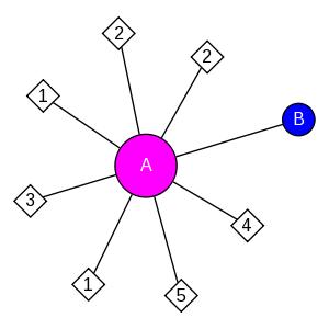 schmatic for structure MMDB ID=118649 biounit 1