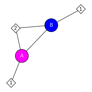 schmatic for structure MMDB ID=119097 biounit 1