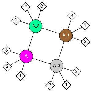 schmatic for structure MMDB ID=12109 biounit 1