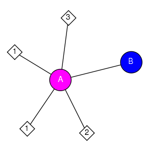 schmatic for structure MMDB ID=13430 biounit 1
