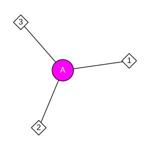 schmatic for structure MMDB ID=15859 biounit 1