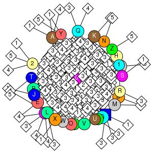 schmatic for structure MMDB ID=16886 biounit 1