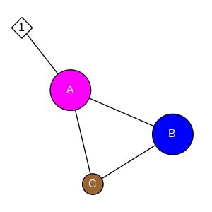 schmatic for structure MMDB ID=17145 biounit 1