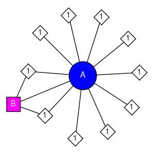 schmatic for structure MMDB ID=18278 biounit 1