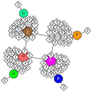 schmatic for structure MMDB ID=18323 biounit 1