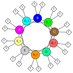 schmatic for structure MMDB ID=18379 biounit 1