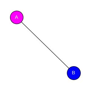 schmatic for structure MMDB ID=18423 biounit 0