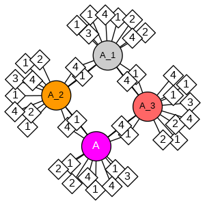 schmatic for structure MMDB ID=19600 biounit 1