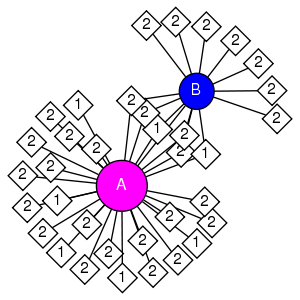 schmatic for structure MMDB ID=20270 biounit 1