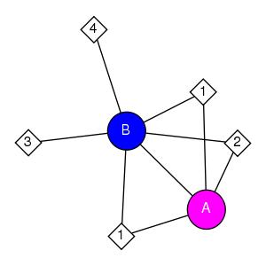 schmatic for structure MMDB ID=20329 biounit 1