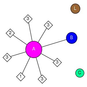 schmatic for structure MMDB ID=21264 biounit 1