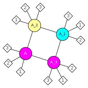 schmatic for structure MMDB ID=21651 biounit 1