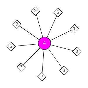 schmatic for structure MMDB ID=22100 biounit 1