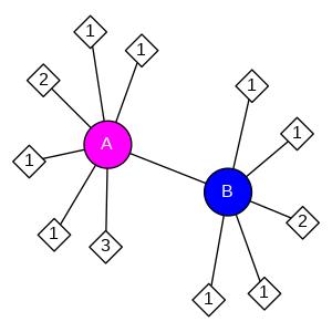 schmatic for structure MMDB ID=22902 biounit 1