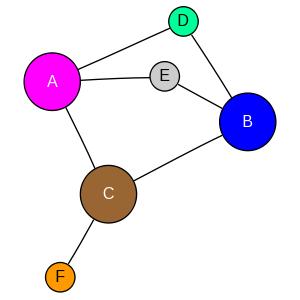 schmatic for structure MMDB ID=22953 biounit 1