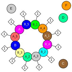 schmatic for structure MMDB ID=22971 biounit 1