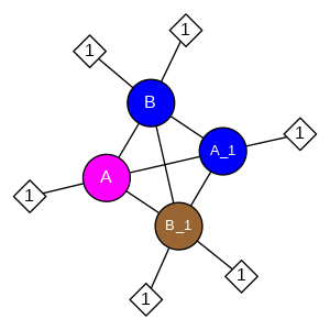 schmatic for structure MMDB ID=23719 biounit 1