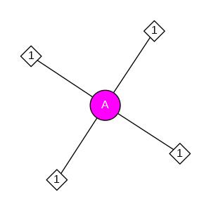 schmatic for structure MMDB ID=24263 biounit 1