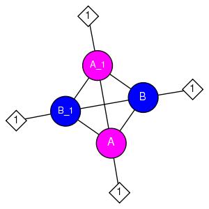 schmatic for structure MMDB ID=2451 biounit 1