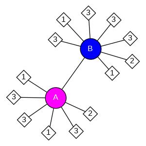 schmatic for structure MMDB ID=24989 biounit 1