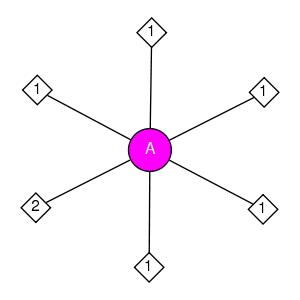 schmatic for structure MMDB ID=28163 biounit 1