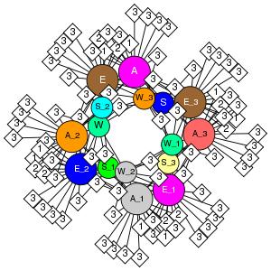 schmatic for structure MMDB ID=30476 biounit 1