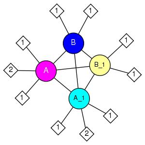 schmatic for structure MMDB ID=32276 biounit 1