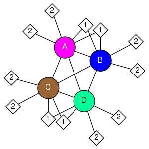 schmatic for structure MMDB ID=3350 biounit 1