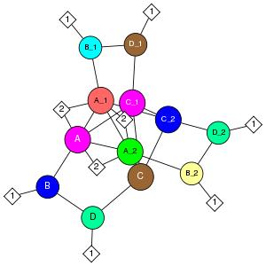 schmatic for structure MMDB ID=35154 biounit 1