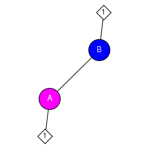 schmatic for structure MMDB ID=37446 biounit 1