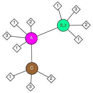 schmatic for structure MMDB ID=38733 biounit 1