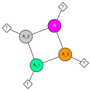 schmatic for structure MMDB ID=41123 biounit 1