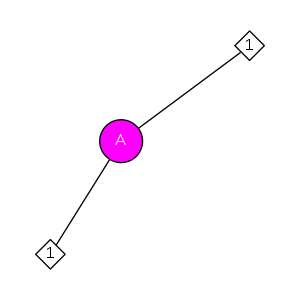 schmatic for structure MMDB ID=41272 biounit 0