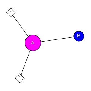 schmatic for structure MMDB ID=43269 biounit 0