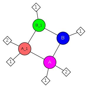 schmatic for structure MMDB ID=45944 biounit 1