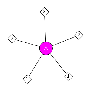 schmatic for structure MMDB ID=47797 biounit 1