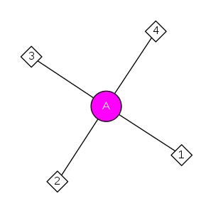 schmatic for structure MMDB ID=48012 biounit 1