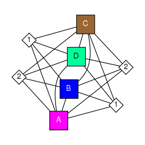 schmatic for structure MMDB ID=51276 biounit 1