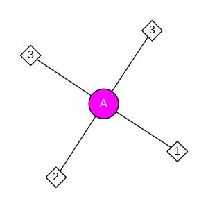 schmatic for structure MMDB ID=51706 biounit 1