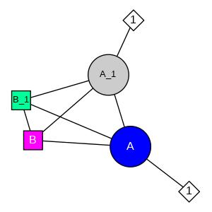 schmatic for structure MMDB ID=51812 biounit 1