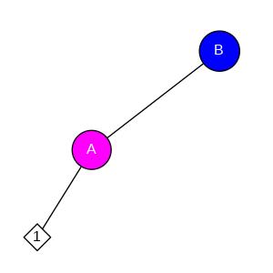 schmatic for structure MMDB ID=52119 biounit 1