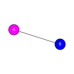 schmatic for structure MMDB ID=5487 biounit 1
