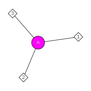 schmatic for structure MMDB ID=54910 biounit 1