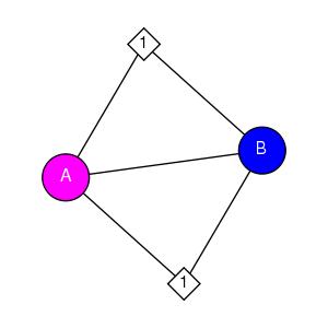 schmatic for structure MMDB ID=6190 biounit 1