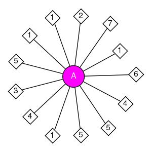 schmatic for structure MMDB ID=64854 biounit 1