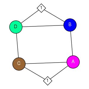schmatic for structure MMDB ID=65252 biounit 1