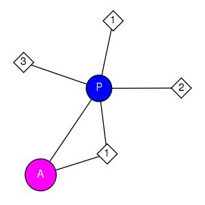schmatic for structure MMDB ID=68204 biounit 1