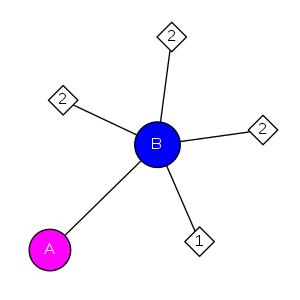 schmatic for structure MMDB ID=7045 biounit 1