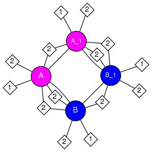 schmatic for structure MMDB ID=73020 biounit 1