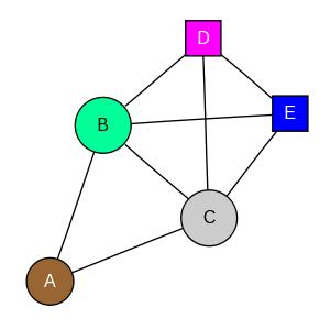 schmatic for structure MMDB ID=73719 biounit 1